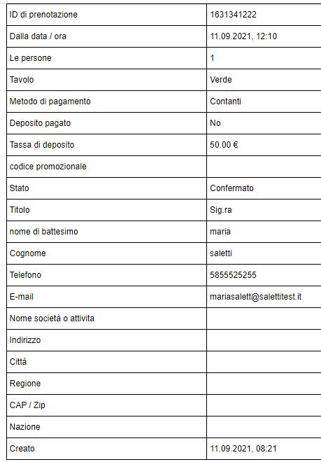 Programma gestionale per la gestione delle prenotazioni di for Definizione della lista punch